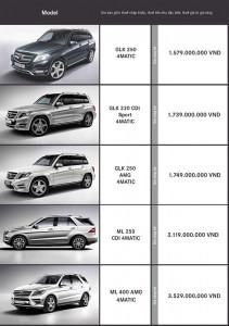 B?ng giá xe mercedes benz tháng 3 2015